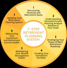 7 Step Retiremtent