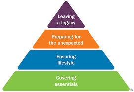 Saving Pyramid